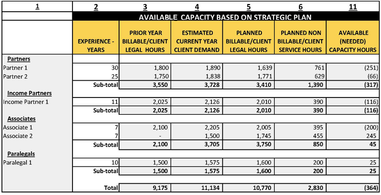 Available-Capacity_Strategic-Plan.png