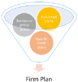 FIRM-Plan_Funnel-142943-edited-232324-edited-707665-edited.png