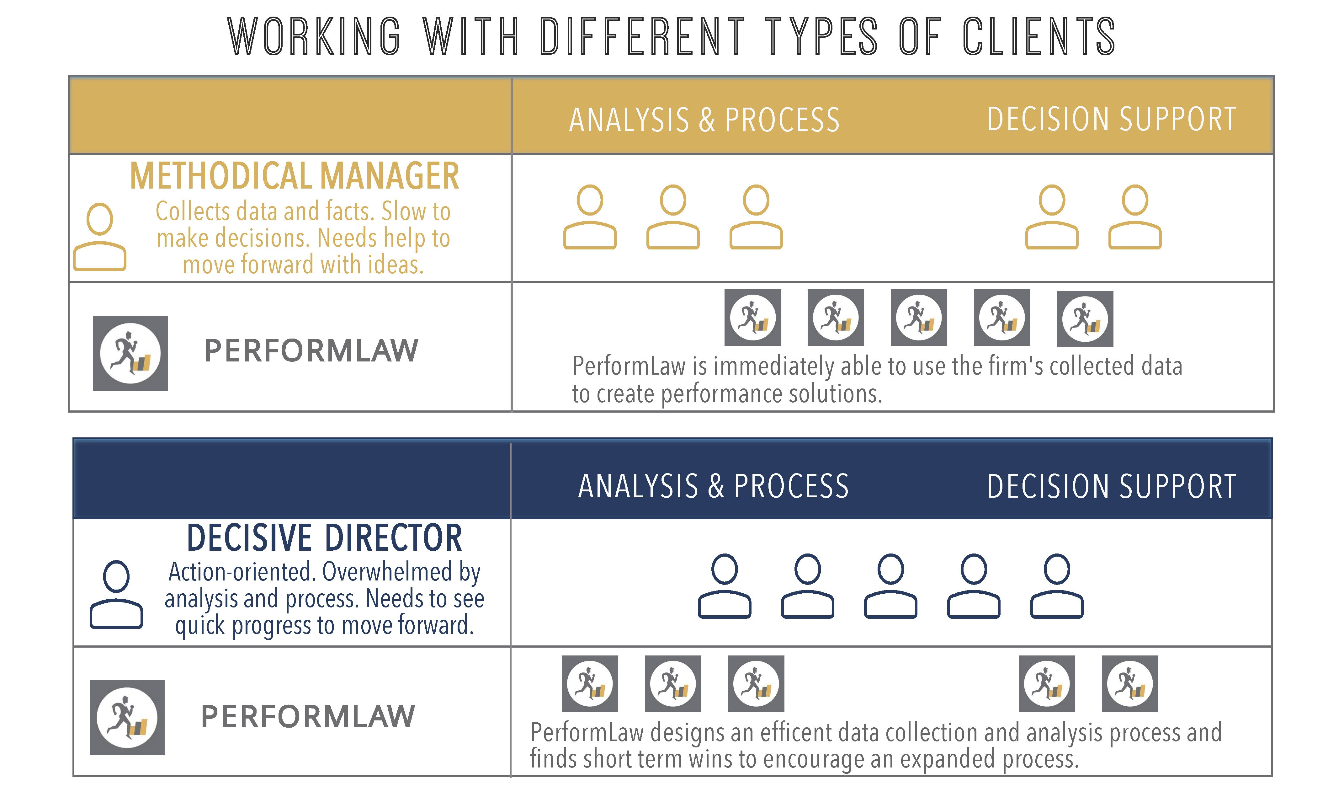 IMAGE_Working-with-different-types-of-clients-1-1.jpg