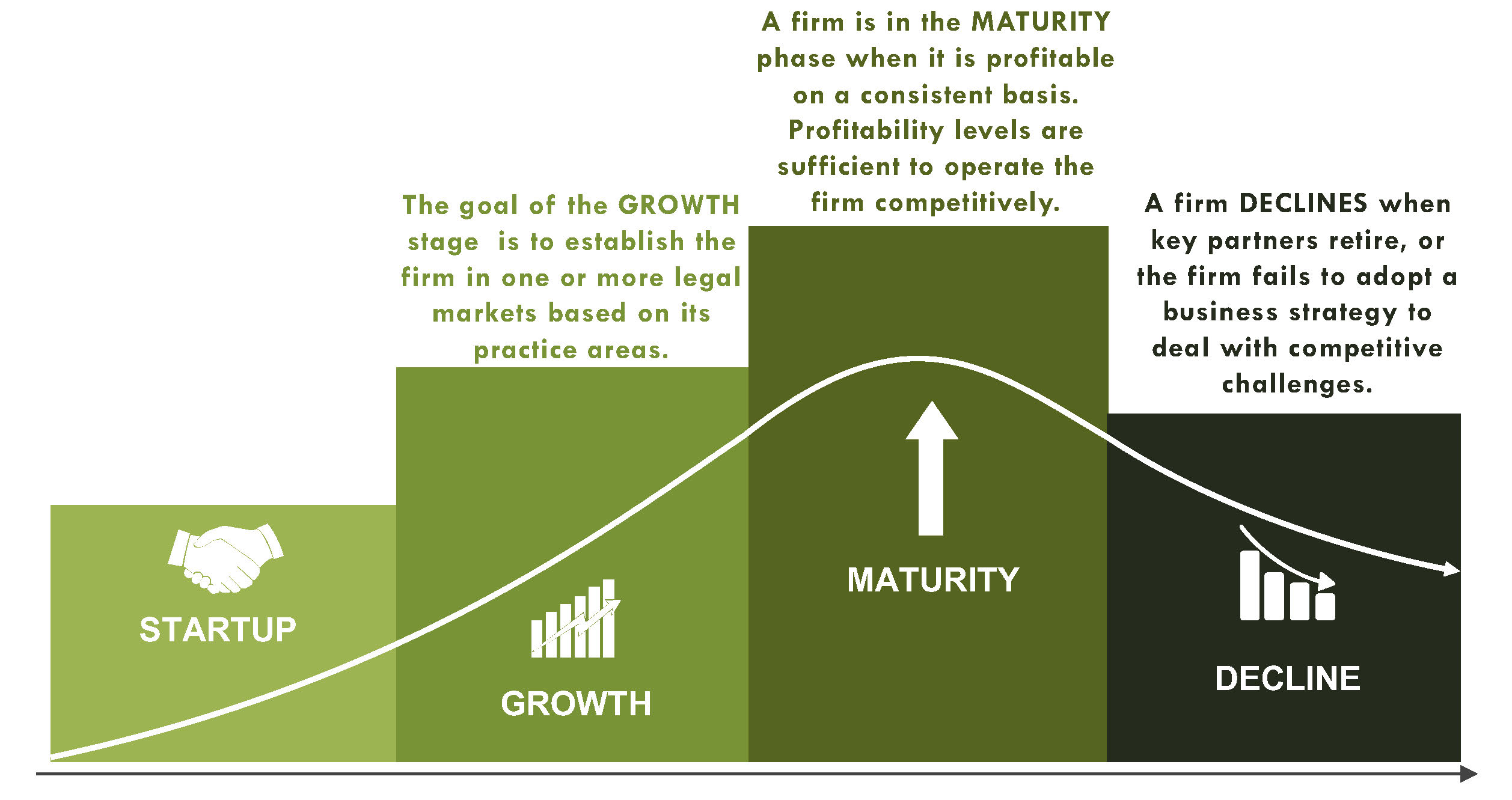 Lifecycle_Chart_Mid_Sized_Law_Firms