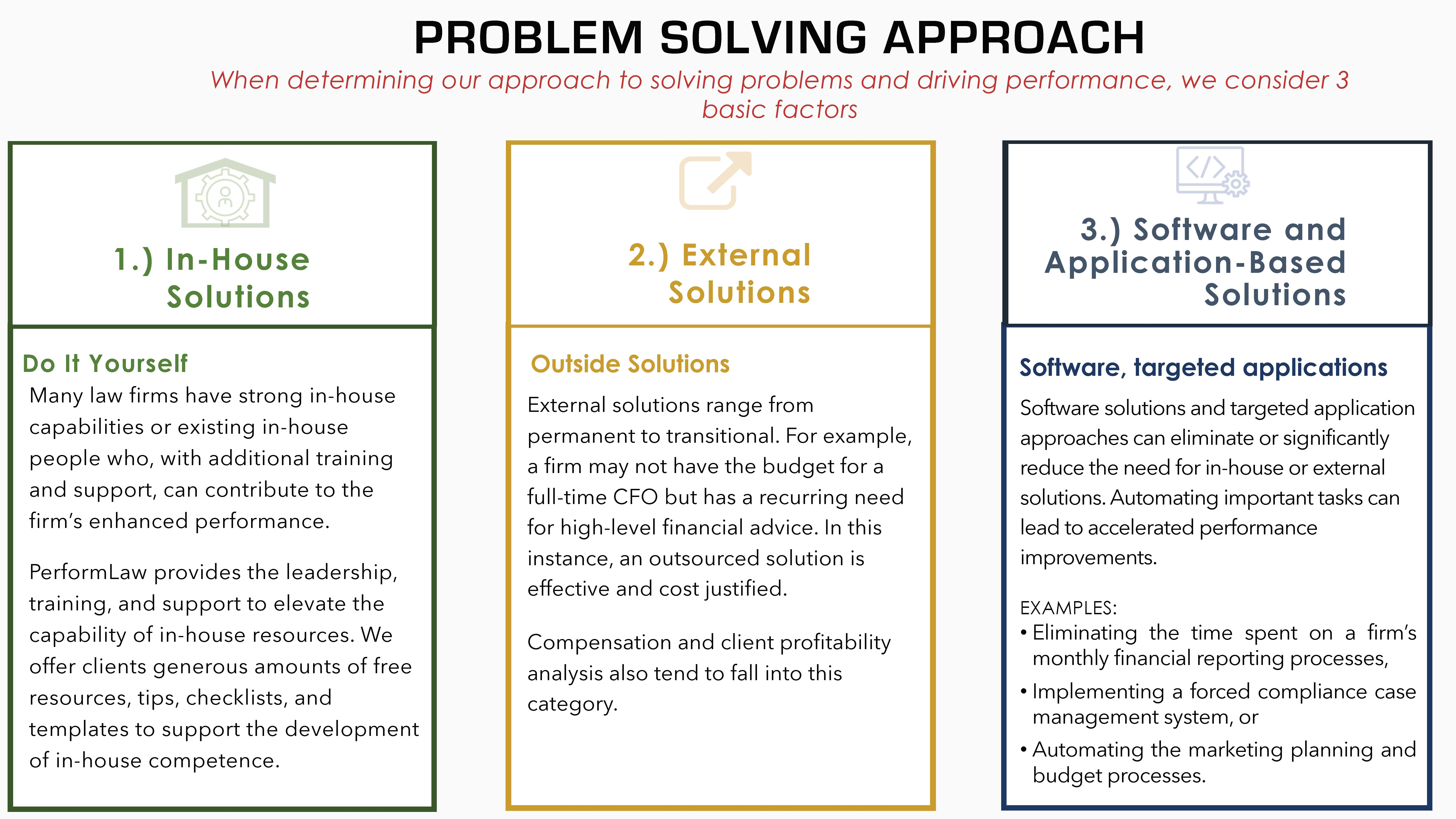 Problem Solving Approach_Graph