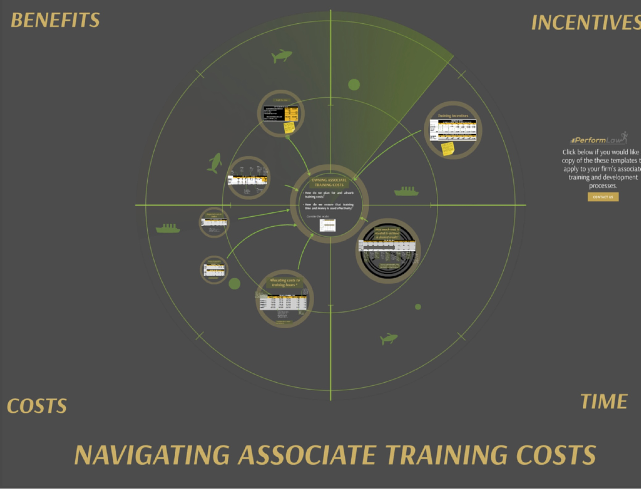 Navigating-Associate-Training-Presentation-Image.jpg