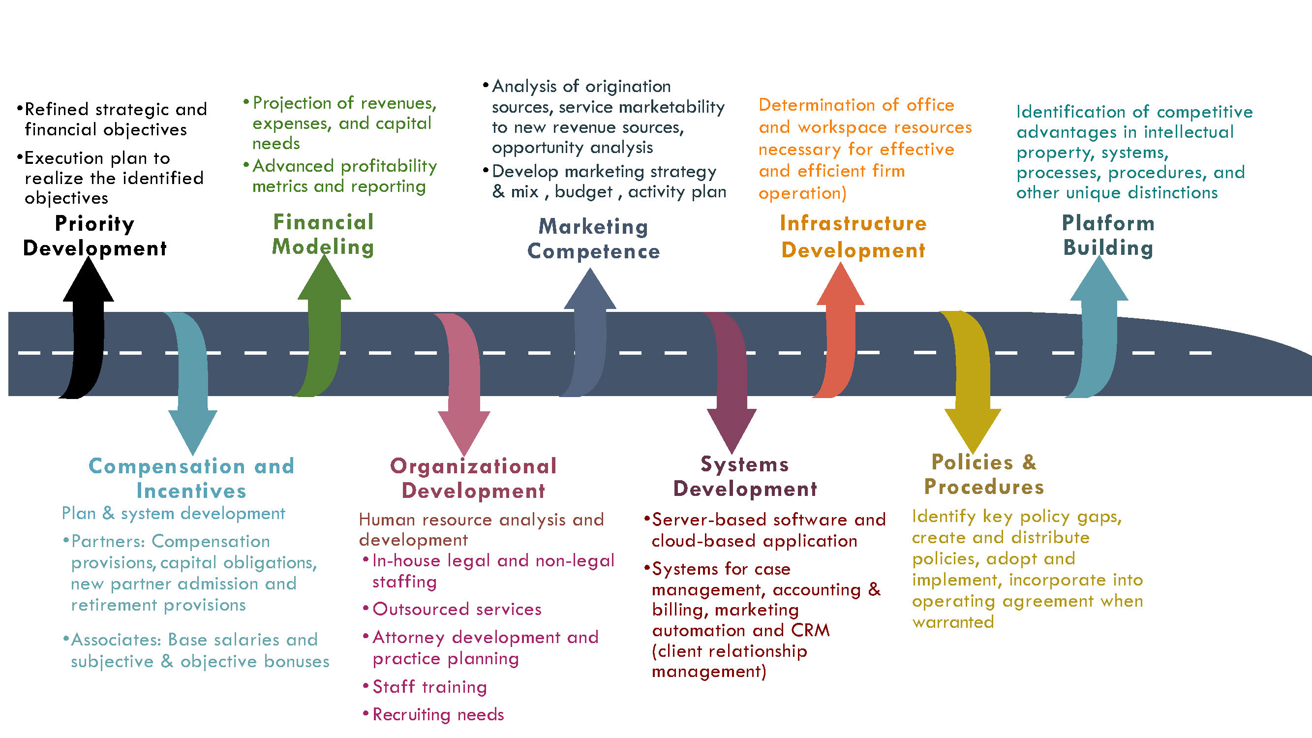 RoadMap_Graphic_Small_Mid_sized_firms