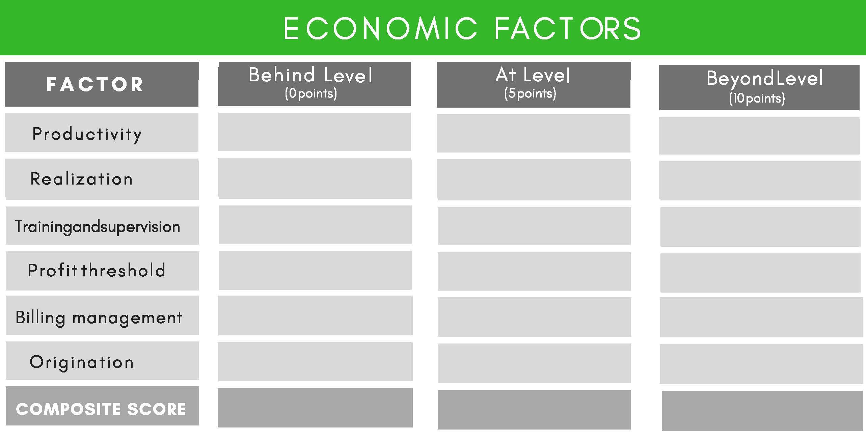 EconomicFactors.jpg