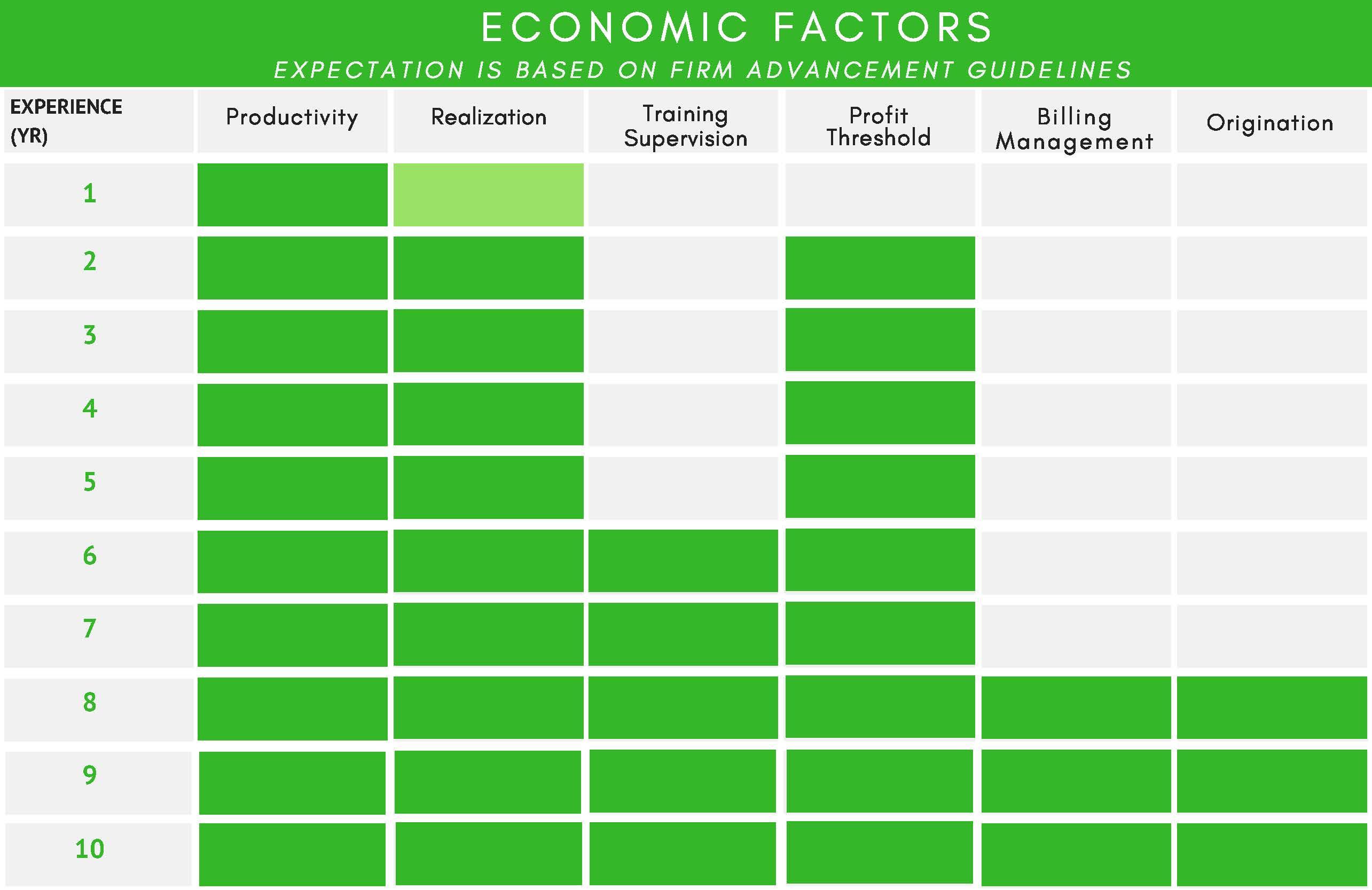 Economic_Expectation_Advancement.jpg