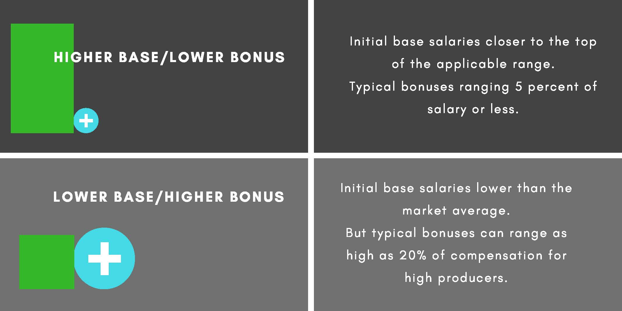 Higher Base_Lower Bonus.jpg