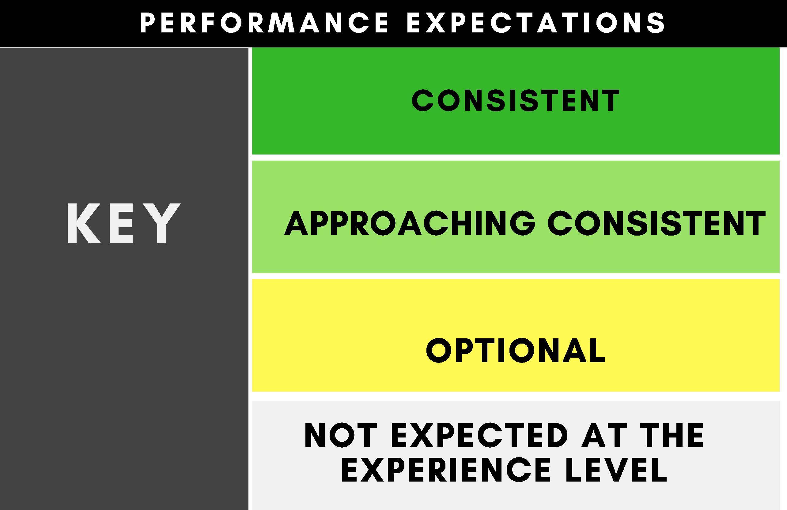 Key_PerformanceExpectations.jpg