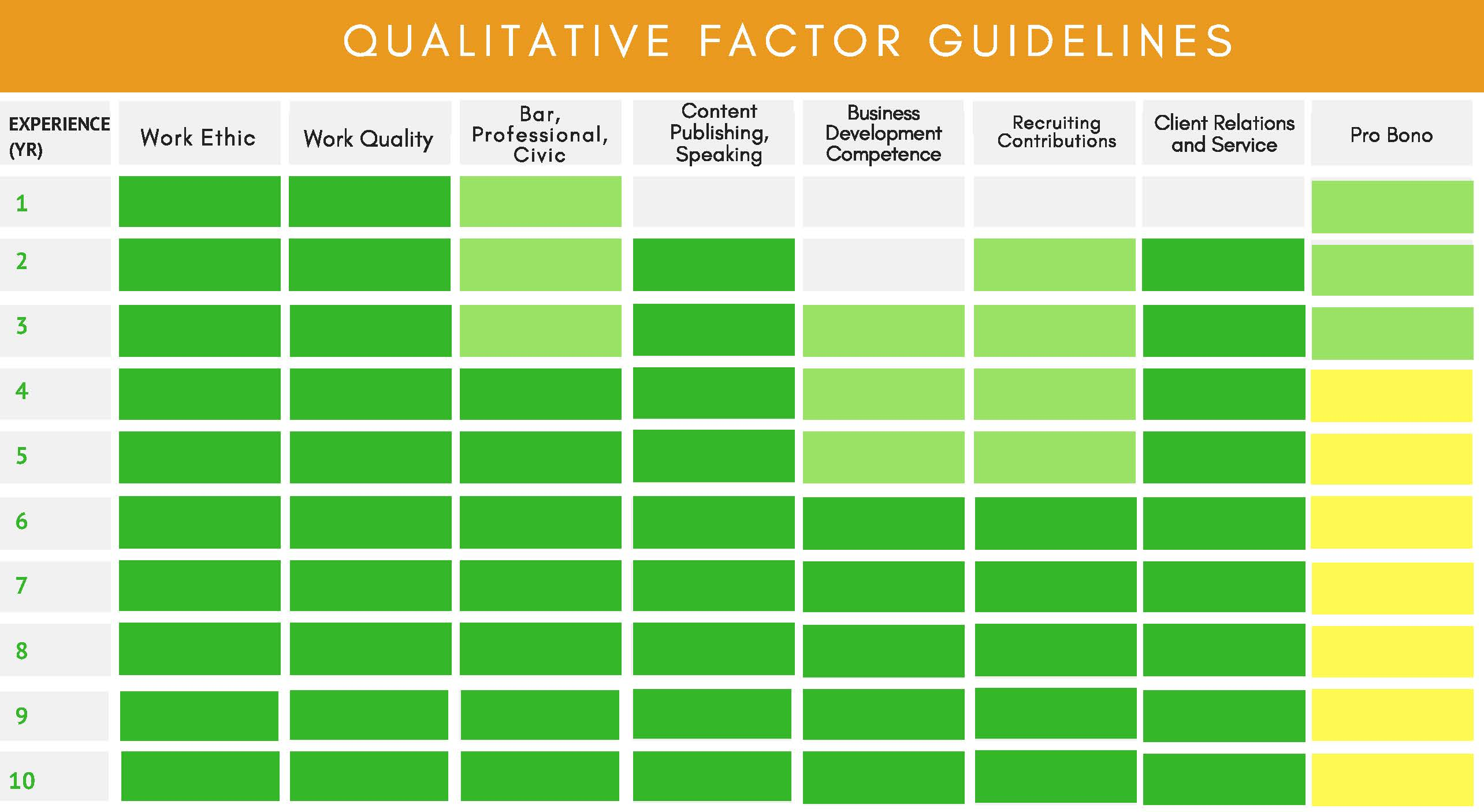 QualitativeFactorGuideline_.jpg