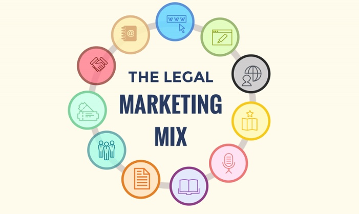 The Legal Marketing Mix: An Introduction